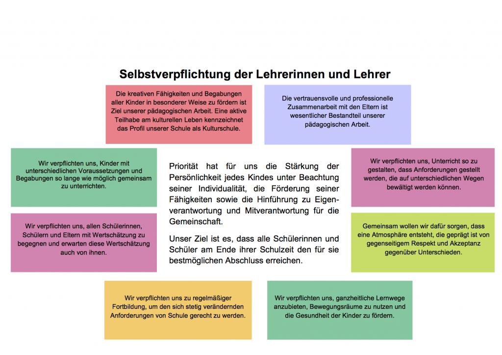 Selbstverpflichtung-Lehrerinnen-und-Lehrer3-1024x723